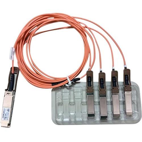Optics/Cables